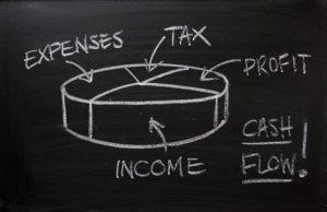 business cash flow solutions