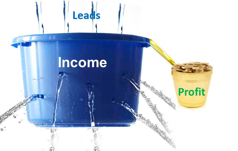 profit leaks